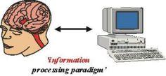 computer brain metaphor