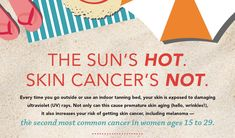 Melanoma is the second most common cancer in young women age 15-29. Protect yourselfie. http://qoo.ly/pjms9