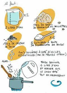 L'Atelier d'Anissina Turelle - Ma lessive au savon de Marseille : la recette en images