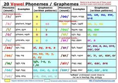 Phonological and Phonemic Awareness - What is it?