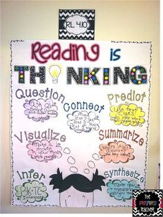 RL 10 prepare the title then add the text in the thought bubbles with your class as a discussion Reading is Thinking anchor chart by The Pinspired Teacher  thepinspiredteach...