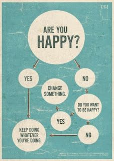 """""""Are you Happy?"""" flowchart. It's not that simple... or is it?!? :)"""