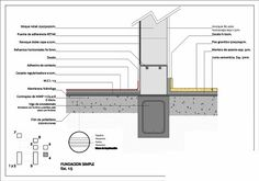 FUNDACION SIMPLE CONSTRUCCIONES CASTELLANO 1 Steel Framing, Civil Engineering Construction, Architecture 101, Construction Drawings, 3d Warehouse, Technical Drawing, Autocad, Insulation, Bar Chart