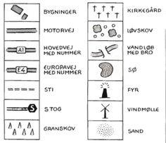 Lær om kortsignaturer | Det Danske Spejderkorps