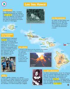Fiche exposés : Les Îles Hawaï