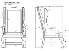 Image result for 19th century wingback chair deconstructed