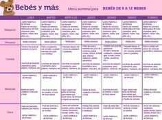 Menú semanal para bebés de 9 a 12 meses Baby Led Weaning, Toddler Meals, Kids Meals, Lunchbox Kind, Baby Cooking, Bebe Baby, Baby Eating, Baby Boom, Homemade Baby Foods
