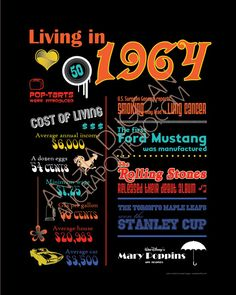 Living In 1964 - 50th Birthday Poster By popular demand: new poster to use for fiftieth birthday parties in 2014!