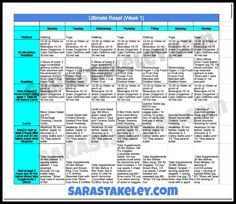 Week 1 Meal plan for the Ultimate Reset