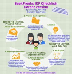 SeekFreaks IEP Checklist: Parent/Family Version – SeekFreaks