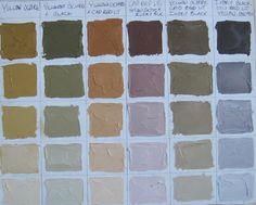 Anders Zorn Palette | Anne Winthrop Cordin...A Painters Path: Zorn Palette