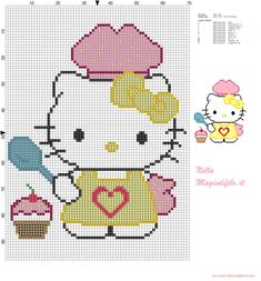 Hello Kitty muffin/cooking cross stitch