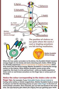 Free Sahaja Yoga Meditation Classes in . Sahaja Yoga Meditation, Kundalini Meditation, Walking Meditation, Mindfulness Meditation, Guided Meditation, Meditation Quotes, Free Meditation, Meditation For Beginners, Meditation Techniques