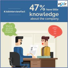 #InterviewFact !! Are you going for an interview? But have you researched about the company? If not, do it right now! It benefits you in two ways. At first, it leaves a good impression on the interviewer, and it gives you a rough idea about the company.