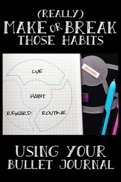 Use your bullet journal and scientifically proven techniques to finally make those healthy habits stick. Bullet Journal Christmas, February Bullet Journal, Bullet Journal Spread, Journal Layout, Journal Pages, Journal Ideas, Bullet Journal Mental Health, Bullet Journal Stencils, Alcohol Markers