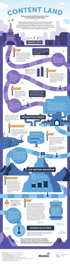 Journey Through the World of Visual Content [Infographic] | Content Marketing | Internet Marketing | Convert Graphics CT