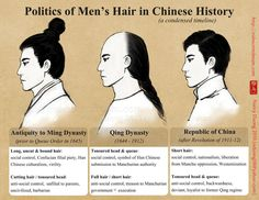 Throughout Chinese cultural history cutting hair was associated with social control. Cutting the hair short often accompanied castration, and hair was cut as a form of punishment.