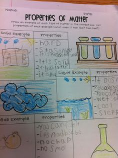 Reading in the Content Areas 1 - A science journal/notebook can be very helpful for reading informational text. Students can write, or even draw, ideas that they think are important during their reading. They can refer back to their notes at any time to recall the main points of the text.
