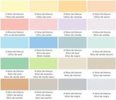 Proporciones para teñir pintura blanca y obtener colores pastel o suaves. Carta de colores