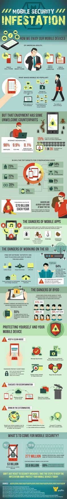 Infographic: Mobile Security Infestation #Infographics