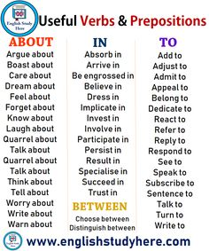 Useful Verbs and Prepositions – About, In, To, Between - English Study Here English Prepositions, English Vocabulary Words, Learn English Words, English Phrases, Grammar And Vocabulary, English Study, English Grammar, Academic Vocabulary, English Games