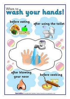 cooking safely in the kitchen - Google Search
