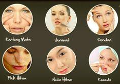 masalah dan perawatan kulit wajah