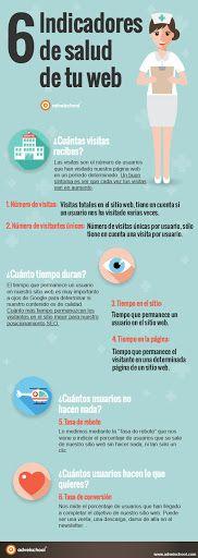 6 indicadores de la salud de tu web