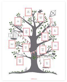 Family Tree Prints                                                                                                                                                                                 Más