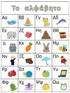 το αλφάβητο Preschool Letters, Alphabet Activities, Literacy Activities, Summer Activities, Preschool Education, Preschool Worksheets, Early Education, Learn Greek, Germany Language