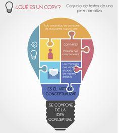 Resultado de imagen para organigrama agencia creativa