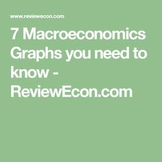 7 Macroeconomics Graphs you need to know - ReviewEcon.com