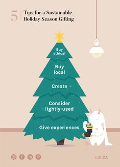 Let the best gift we give be the tiny footprint we leave behind in the snow. 5 sustainable gift giving tips: give experiences, consider lightly-used, create, buy local, buy ethical. Holiday Gift Tags, Holiday Cards, Tree Support, Minimal Christmas, Candle Labels, Sustainable Gifts, Photo Tree, Soy Wax Candles, Holiday Wreaths