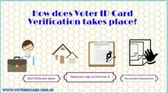 How to get Voter ID Card Verified Online - Election Commission Officials Voter Id, Verify, Gallery Wall, How To Get, Cards, Maps
