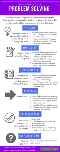 Here is my handout on teaching children problem-solving skills, based on this post: Teaching Children to Problem Solve