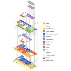 skelleftea-cultural-centre-hotel-white-arkitekter-sweden-wooden-building_dezeen_axonometric.gif (936×936)