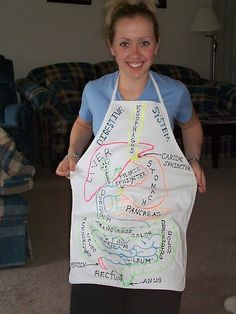 Diagram of the Digestive System on an apron.