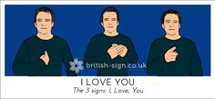Sign of the Day - British Sign Language daily signsLearn British Sign Language – BSL & Fingerspelling Info and Resources