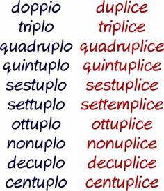 Gli aggettivi numerali moltiplicativi
