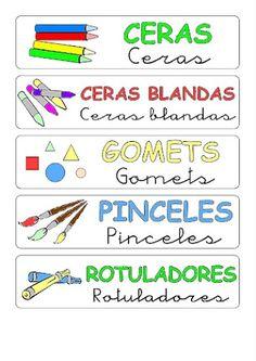La utilización de recursos en el aula creemos que es muy importante. Etiquetar los materiales que emplean en clase los niños y niñas favorece el lenguaje escrito de éstos ya que van asociando la fonética con las letras que observan.