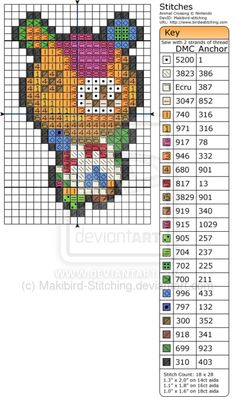 Animal Crossing - Stitches by Makibird-Stitching on DeviantArt