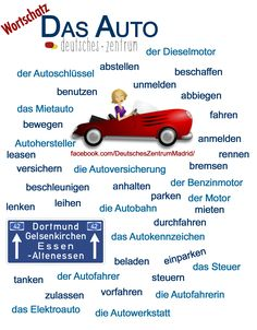 Das Auto Wortschatz Grammatik German Alemán DAF Deutsch Vocabulario