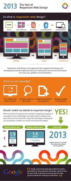 Responsive Website Design | Image Plus
