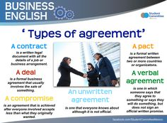 ' Types of agreement ' BUSINESS ENGLISH