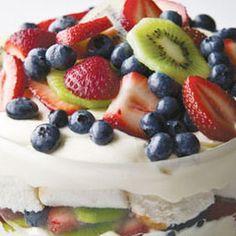 Vanilla and raspberry sponge cakes by Jane Rangiwahia   Kiwi Recipes ...