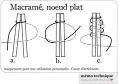noeud plat renvers macram technique et id es cr atives macrame pinterest macram et d co. Black Bedroom Furniture Sets. Home Design Ideas