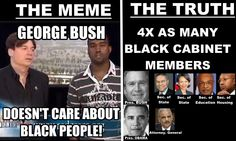 Remember When Democrats Used To Hate George W. Bush? So Much For That.