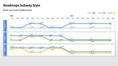 PresentationLoad | Roadmaps Bundle | PowerPoint Vorlagen