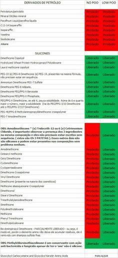Guia com tabelas para iniciantes da técnica NO POO e LOW POO