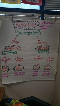 Superlative & comparative adjectives